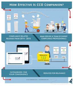 CCO Infographic